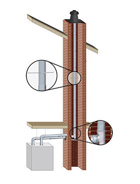 Productfoto Chimney Roof Termination